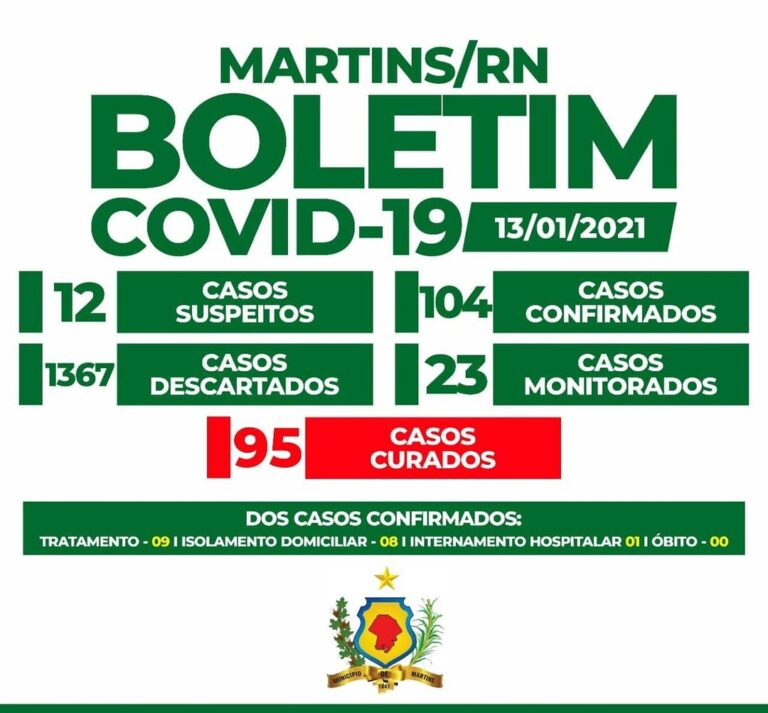 Read more about the article Boletim Epidemiológico – 13/01