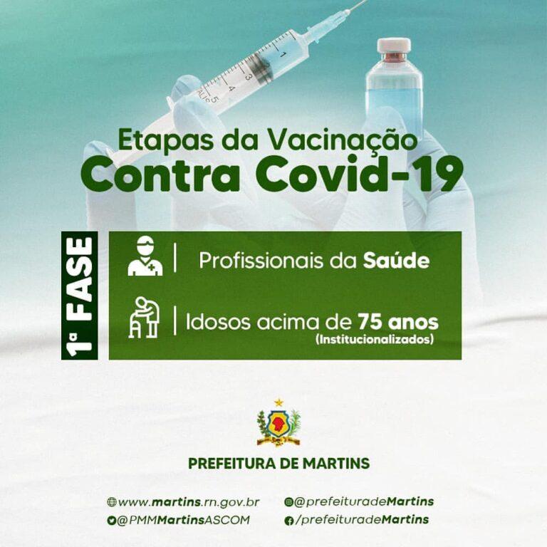 Etapas da Vacinação