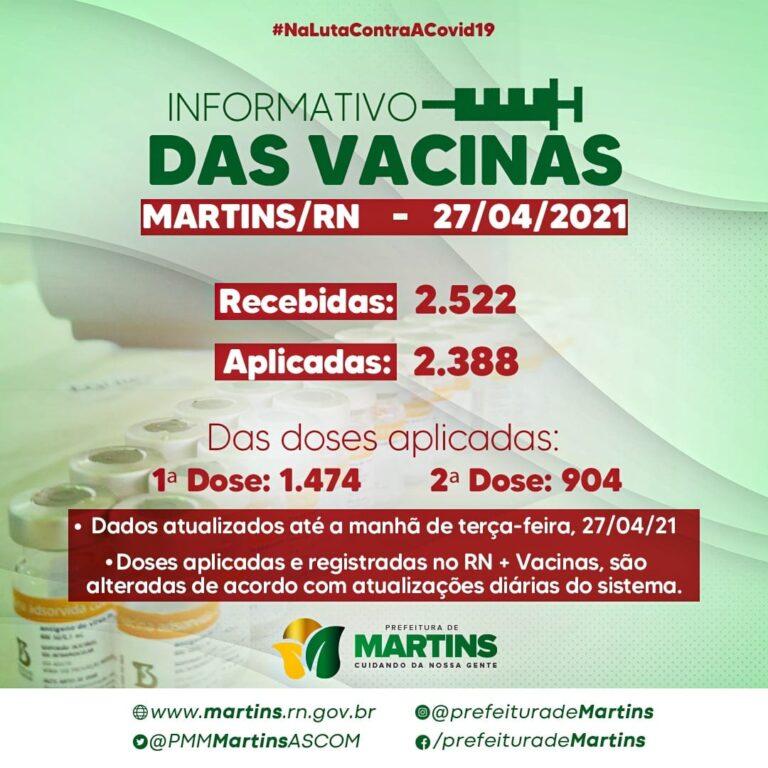 Informativos Vacinas – 27/04/2021
