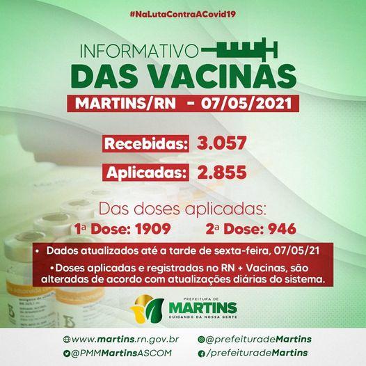 Informativo das Vacinas